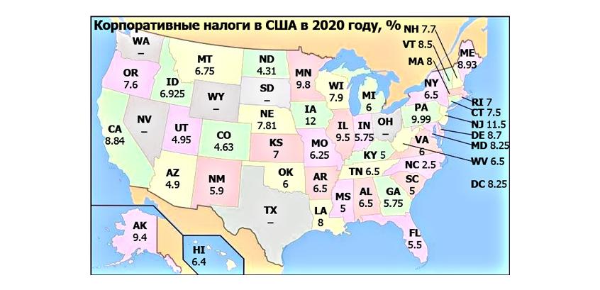Налогообложение в США 2020